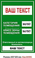 Табличка категории и зоны помещения Код-04995