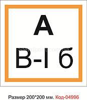 Табличка категории и зоны помещения Код-04996