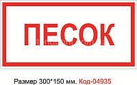 Знак электробезопасности Код-04935