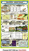 Пластиковий стенд (Військова топографія) Код-05044
