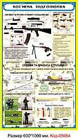 Пластиковий стенд (Вогнева підготовка) Код-05054