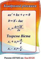 Уголок в кабинет математики Код-05120