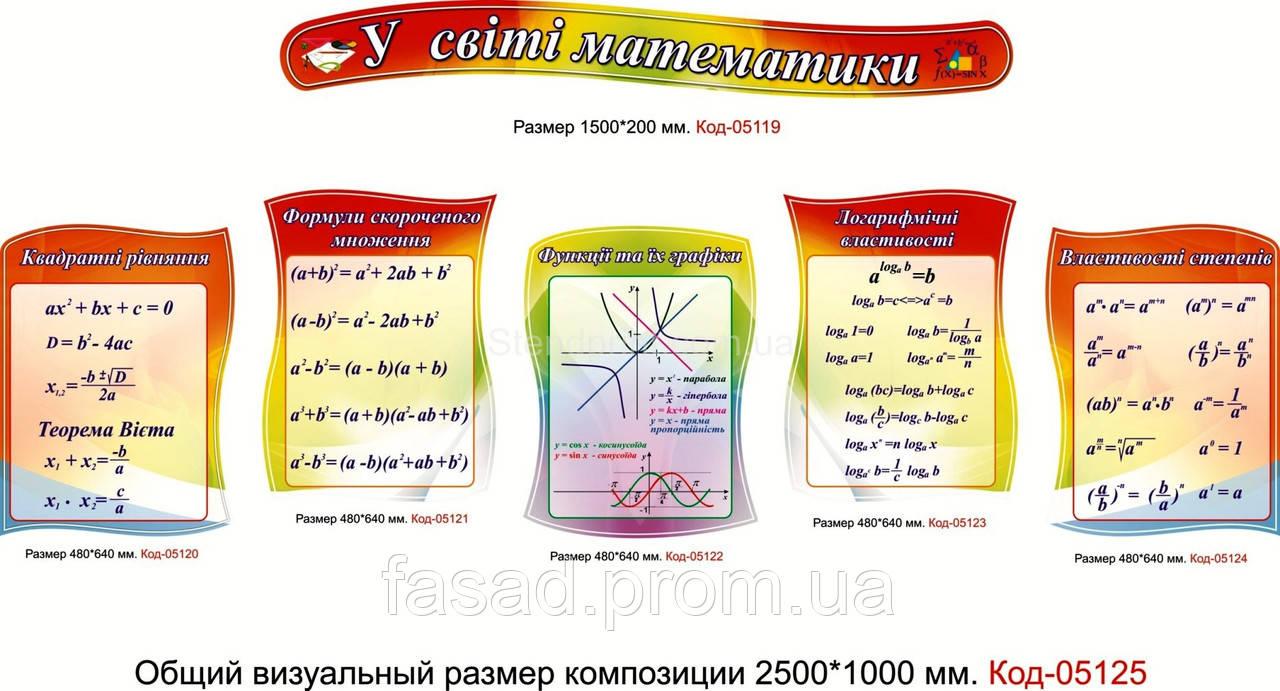 Cтенди для кабінету математики Код-05125