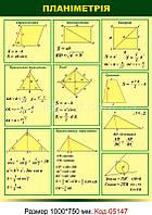 Уголок в кабинет математики Код-05147