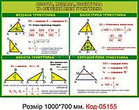 Уголок в кабинет математики Код-05155