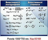 Ь Уголок в кабинет математики Код-05169