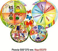 Стенд пластиковый Код-05370