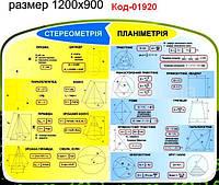 Стенд по математике Код-01920