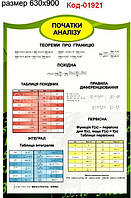 Стенд по математике Код-01921