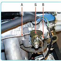 Проверка и регулировка троса привода дроссильной заслонки