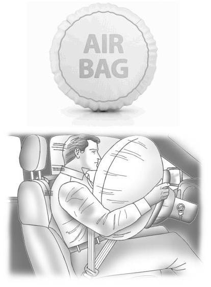 Система безопасности AIRBAG