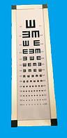 G005 Аппарат для проверки остроты зрения.