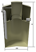 Энергонезависимая установка биологической очистки сточных вод для коттеджей BioMax ANOX, до 0,8,  2, 4 м3/сут