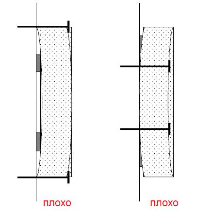 неправильный монтаж дюбеля фасадного утепления