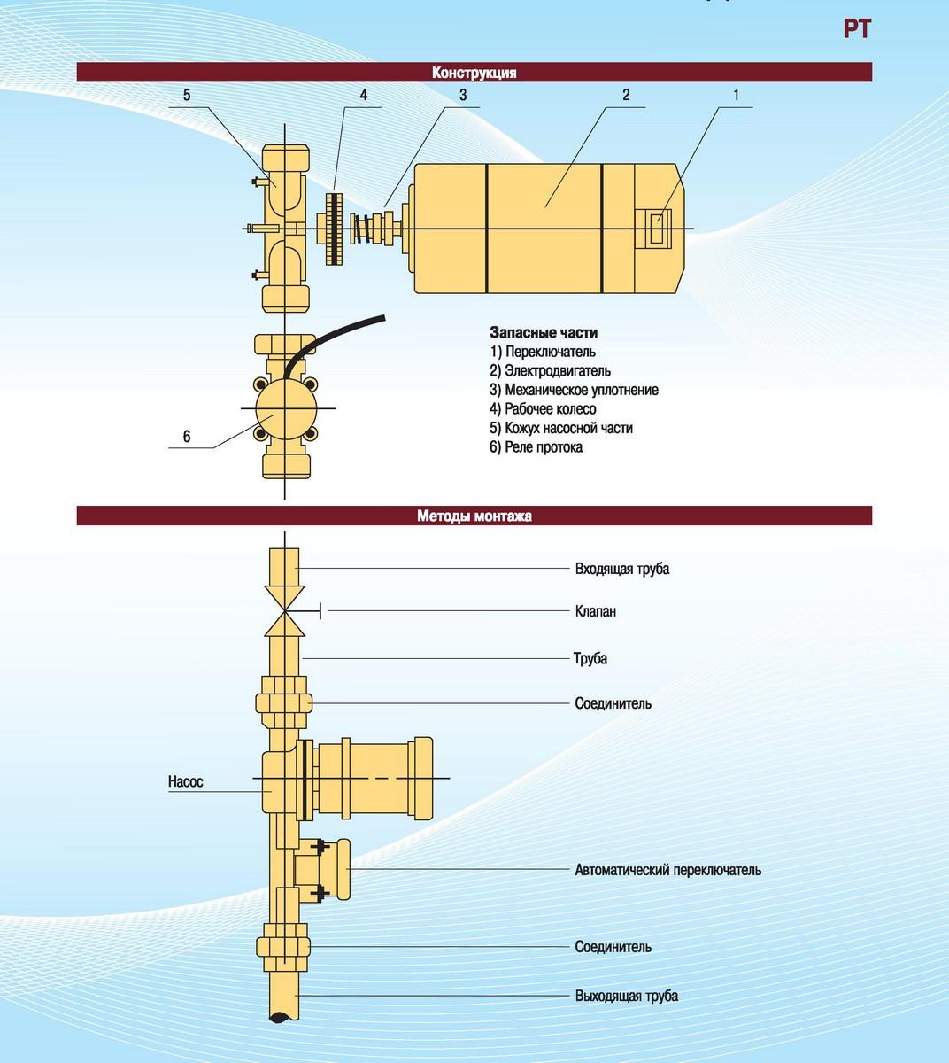 схема обвязки дренажного насоса