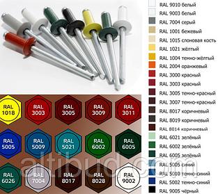 Описание и использование Заклепки вытяжной (окрашенной в цвета RAL), каталог цветов RAL