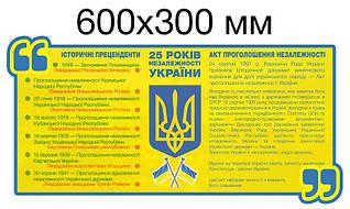 Стенд Акт проголошення незалежності України