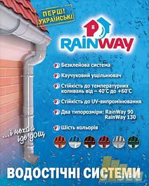 Водосточные системы (водосток)