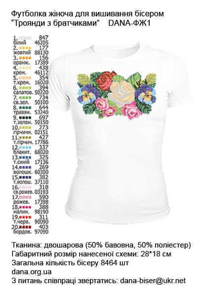 """Троянди з братчиками"""