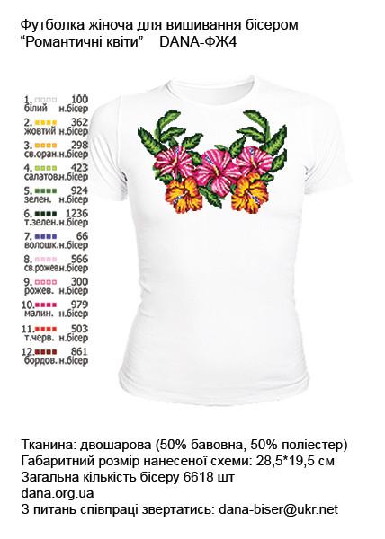 Романтичні квіти. Розмір XS