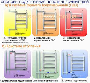 Полотенцесушитель MARIO Комфорт  810 x 500/50 водяной (Mario Украина), фото 2