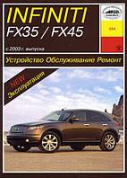 Infiniti FX35, 45 Справочник по ремонту, техобслуживанию, эксплуатации