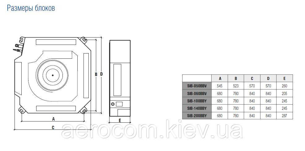 Кондиционер кассетный sakata установка кондиционера в фабию