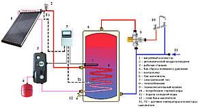 Гелиотермальная система ГВС на вакуумном коллекторе 150 л горячей воды в сутки на 3 человек, фото 2