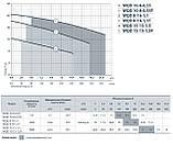Дренажно-фекальный насос Насосы+ WQD 8-16-1,1F, фото 2