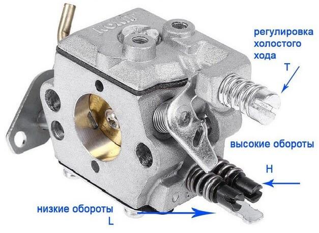 Настройка карбюратора бензопилы Штиль