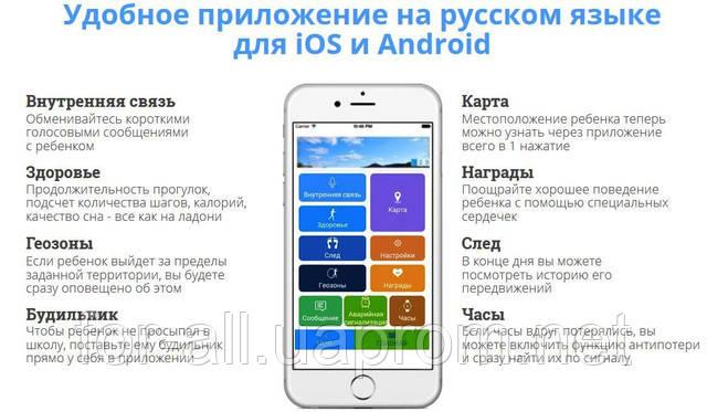 Умные часы-телефон Smart Baby Watch Q60 GPS+Wi-Fi для безопасности вашего ребенка