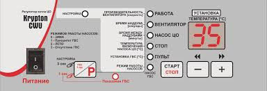 Автоматика Криптон (блок управления Kripton усиленный)
