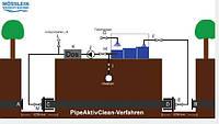 PipeActivClean- технология очистки водопроводных труб