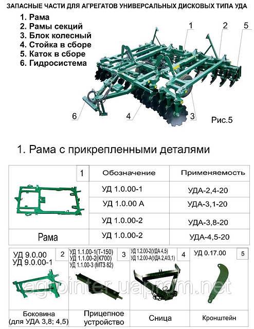 Продам запчасти для дисковых борон УДА 2,1 2,4 3,1 3,8 4,5 5,2 6,1