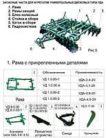 Продам запчасти для дисковых борон УДА 2,1 2,4 3,1 3,8 4,5 5,2 6,1, фото 1