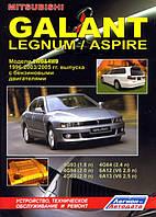 Mitsubishi Galant Инструкция по эксплуатации, обслуживанию и ремонту автомобиля