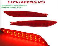 2010-2013 Hyundai Elantra Avante MD LED Rear RED Reflector Bumper Light Lamp, фото 1
