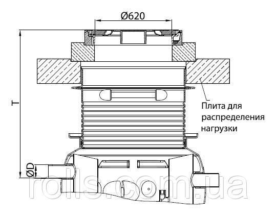 Надставка для сепаратора жира ACO Lipumax P NS 7 класс нагрузки D400 T 890-1640мм