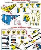 """Стенд """" Металлоконструкции кранов и стальные проволочные канаты"""""""