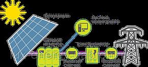 Электростанция под Зеленый тариф 50 кВт, фото 2