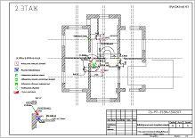 Комплект рабочих чертежей марки ГП (генеральный план)