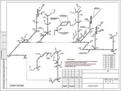 Проект водоснабжения и канализации