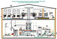 Проект отопления и вентиляции