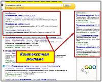 Контекстная реклама в интернете