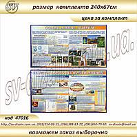 Кабинет Биологии код S47016