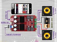 УНЧ 2*100W цифровой усилитель TPA3116D2 24V стерео D класса