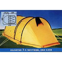 Палатка 3-х местная 1908 Coleman (Польша)