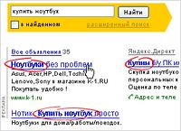 Реклама Яндекс Директ