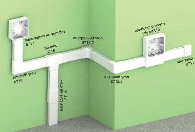Короб для проводки 40X15 мм KOPOS
