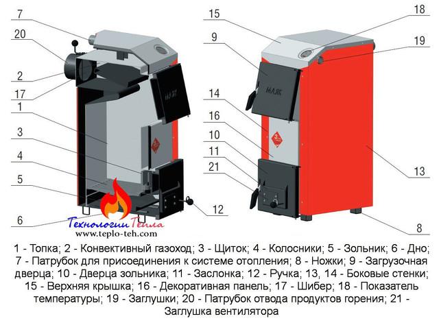 Схема твердотопливного котла Маяк АОТ